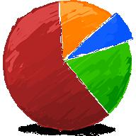 chart_m